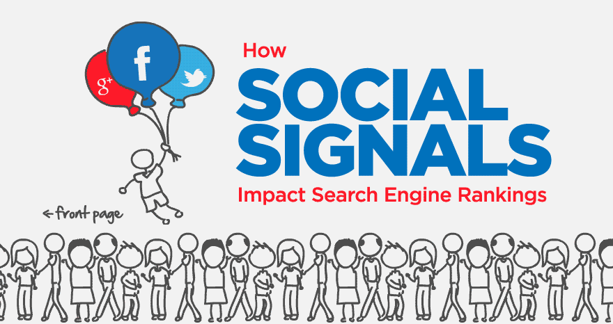 How Social Signals Impact Search Engine Rankings - Infographic
