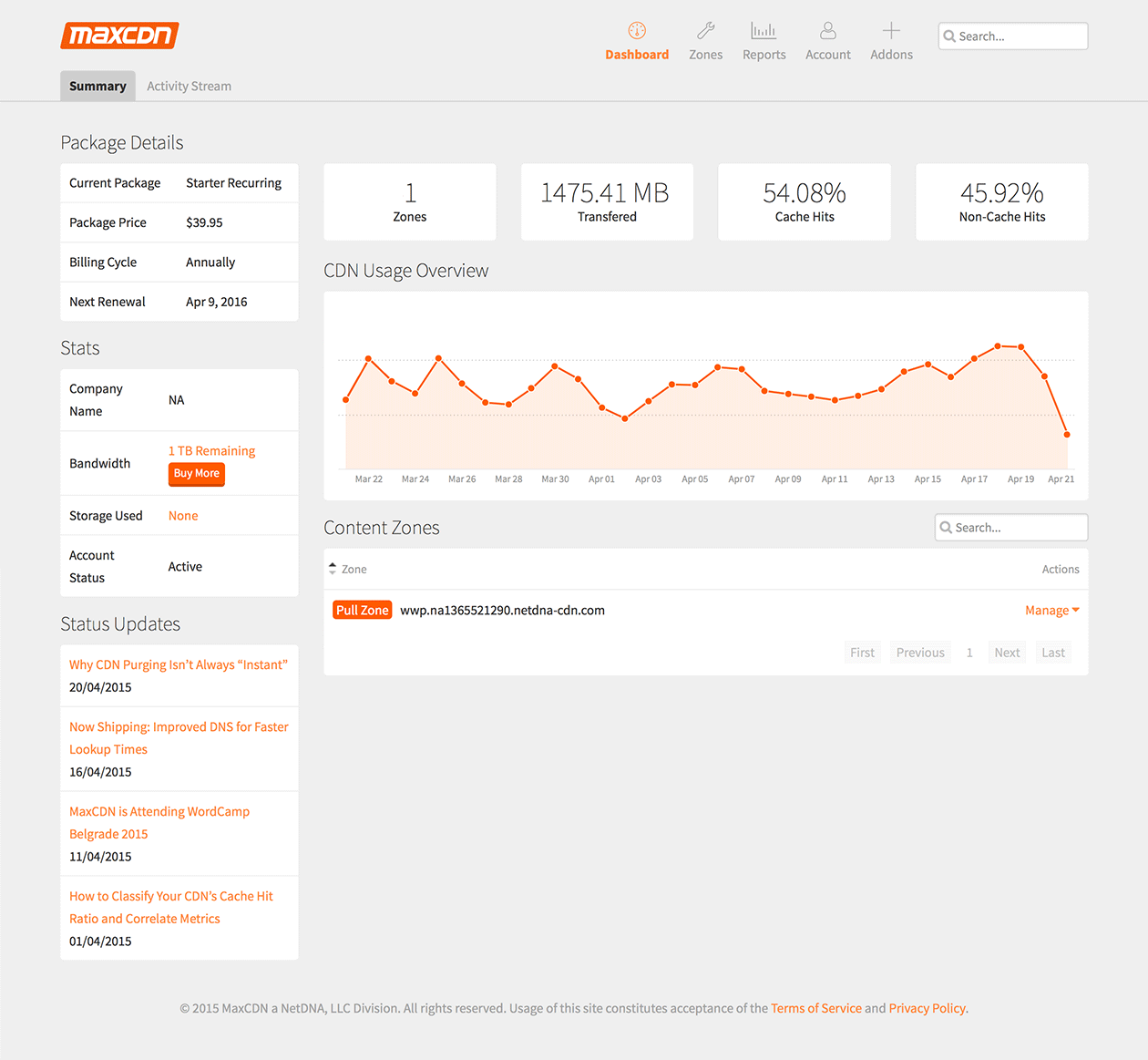 MaxCDN Dashboard - Screenshot