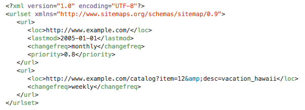 An Example Sitemap From Sitemapsorg