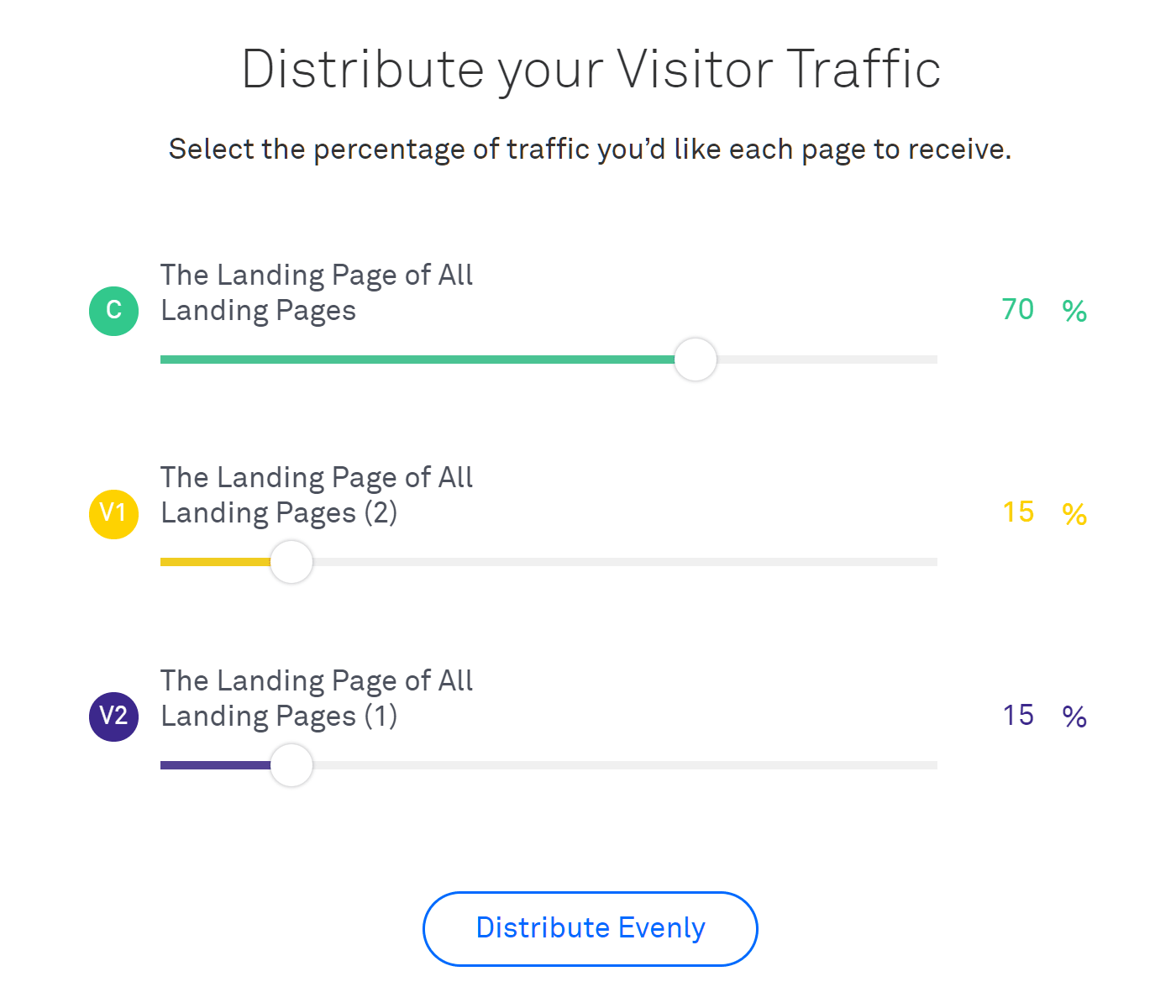 Sculpting traffic with Leadpages