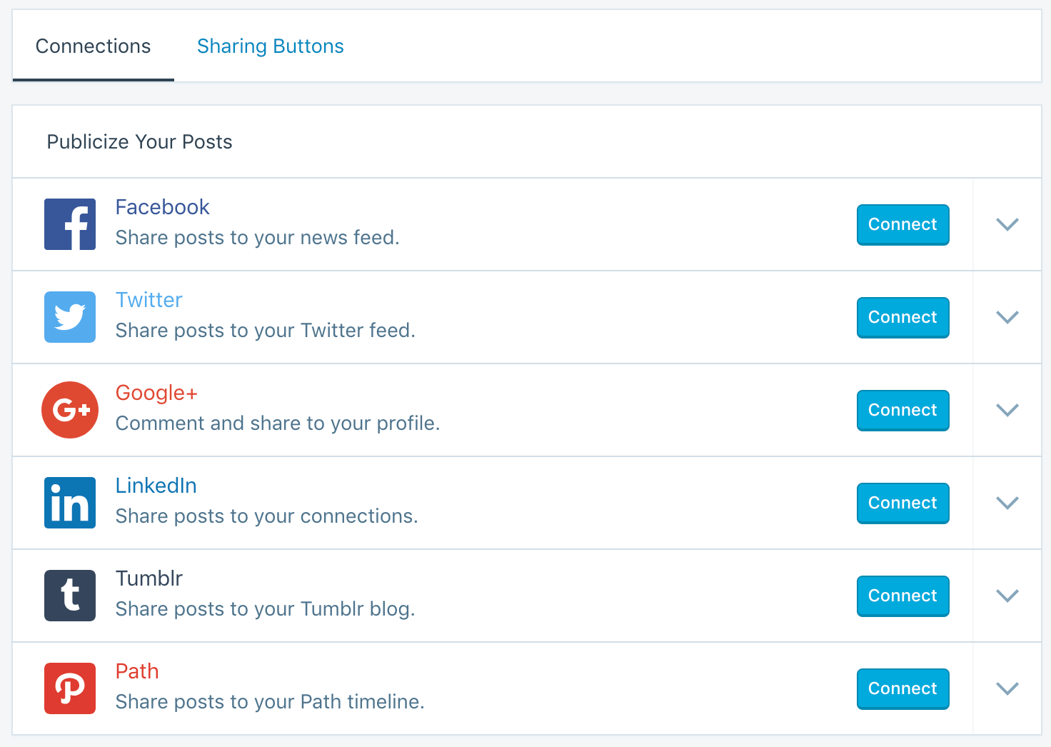 Supported Social Media networks for auto-posting with Jetpack Publicize module