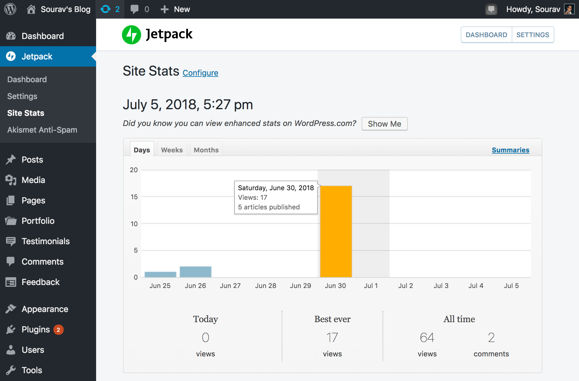 Example of Jetpack Site Stats