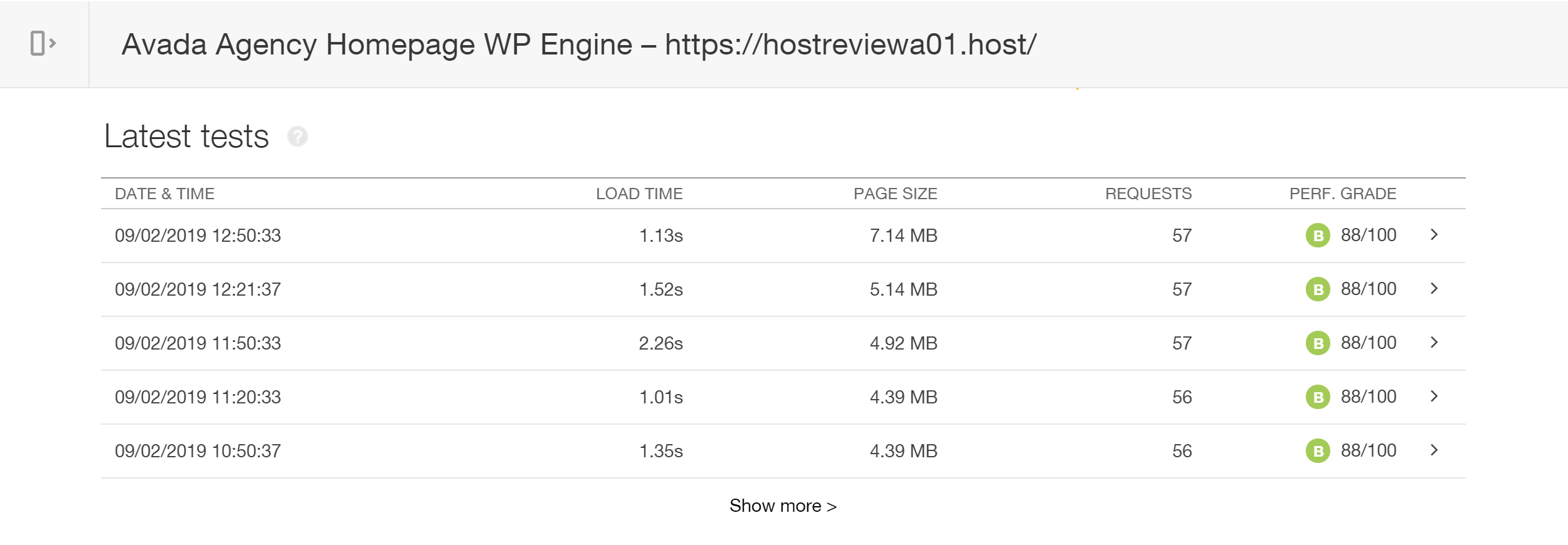 Pingdom Breakdown of WP Engine Hosted Site