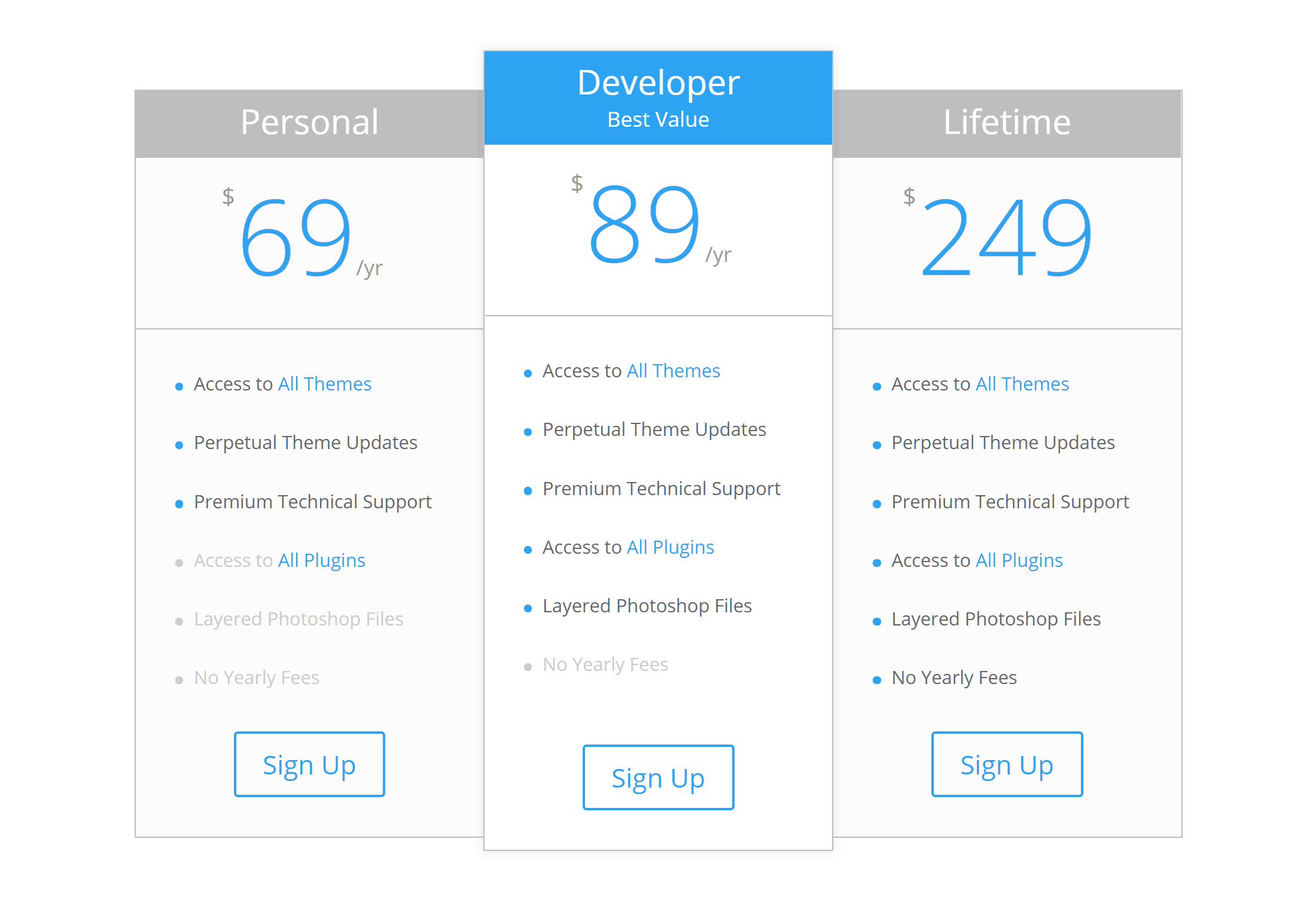 Divi Builder Pricing Table Module